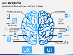 User experience PPT slide 15