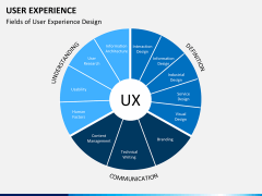 User experience PPT slide 2