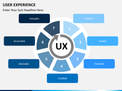 User experience PPT slide 21