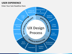 User experience PPT slide 9