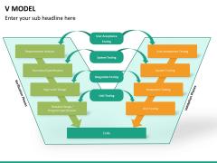 V model PPT slide 9