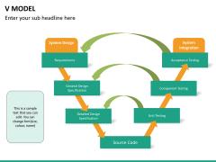 V model PPT slide 10