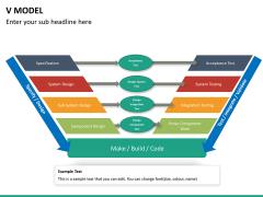V model PPT slide 11