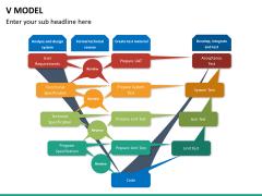 V model PPT slide 13