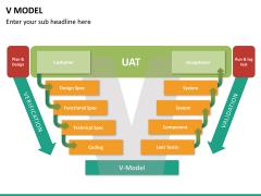 V model PPT slide 14