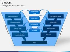V model PPT slide 2