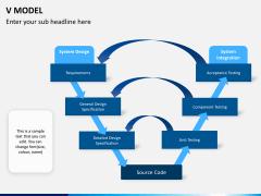 V model PPT slide 3