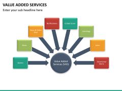 Value added services PPT slide 13