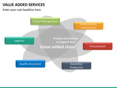 Value added services PPT slide 14