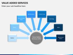 Value added services PPT slide 3