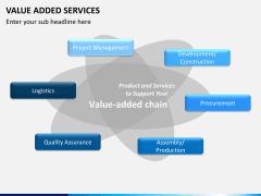 Value added services PPT slide 4