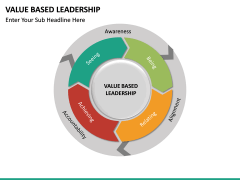 Value Based Leadership PPT slide 24