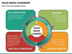 Value Based Leadership PPT slide 17