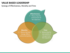 Value Based Leadership PPT slide 18