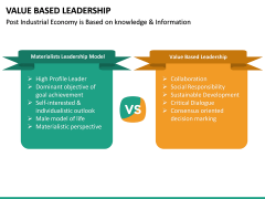 Value Based Leadership PPT slide 20
