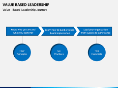 Value Based Leadership PPT slide 10