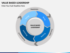 Value Based Leadership PPT slide 12