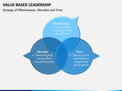 Value Based Leadership PPT slide 6