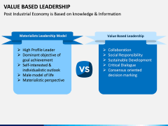 Value Based Leadership PPT slide 8