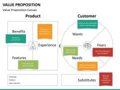 Value proposition PPT slide 32