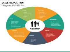 Value proposition PPT slide 34