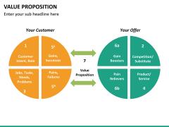 Value proposition PPT slide 35