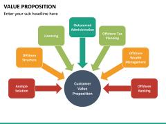 Value proposition PPT slide 37