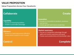 Value proposition PPT slide 41