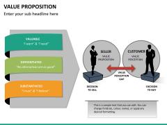 Value proposition PPT slide 25