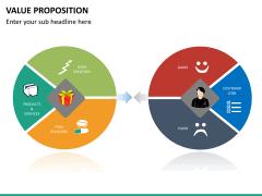 Value proposition PPT slide 26