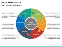 Value proposition PPT slide 27