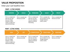 Value proposition PPT slide 28