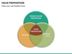 Value proposition PPT slide 29