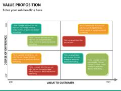 Value proposition PPT slide 31
