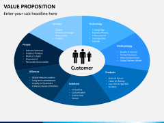 Value proposition PPT slide 12