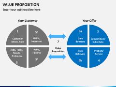 Value proposition PPT slide 13