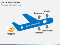 Value proposition PPT slide 14