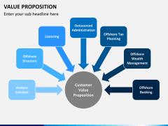 Value proposition PPT slide 15