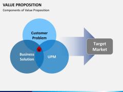 Value proposition PPT slide 18