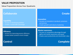 Value proposition PPT slide 19