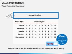 Value proposition PPT slide 21