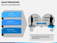 Value proposition PPT slide 3