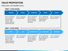 Value proposition PPT slide 6