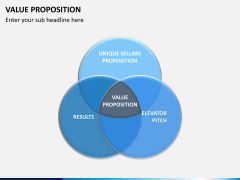Value proposition PPT slide 7
