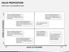 Value proposition PPT slide 9