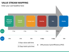 Value stream mapping PPT slide 22