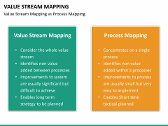 Value stream mapping PPT slide 15