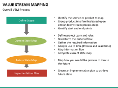 Value stream mapping PPT slide 20