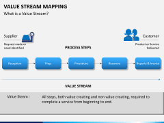 Value stream mapping PPT slide 1