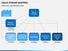 Value stream mapping PPT slide 8